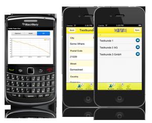 DVB Mobile Resource Browser